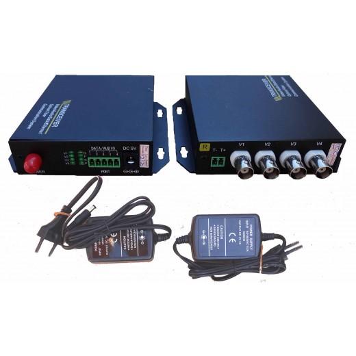 OM-R4V-S Multiplexor optic pentru 4 canale video (pentru transmiterea semnalului video pe fibră optică)