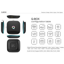S905/ TV Box 1000M Ethernet 4K H.265 Android 5.1 Amlogic S905 Quad Core BT 4.0 WiFi HD 2.0