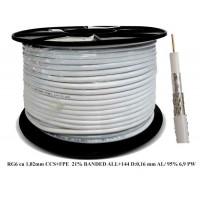 Cablu coaxial RG6(rola de 300m)